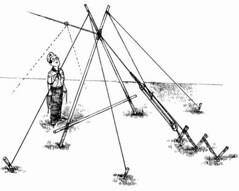 Contoh Sistem pancang 3-2-1-yang digunakan b