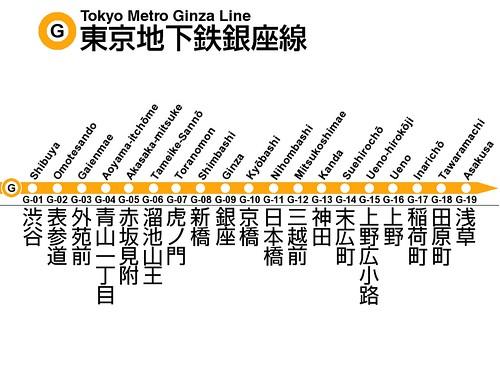 Tokyo_metro_Ginza_line