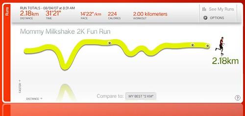 Mommy Milkshake Marathon