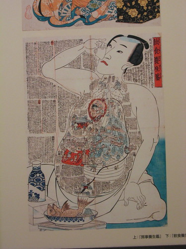Ancient Japanese diagram of the body - close up