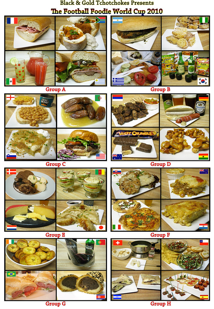 The Complete Football Foodie World Cup Voting Guide