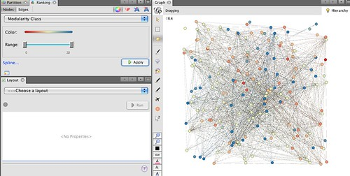 Gephi modularity applied