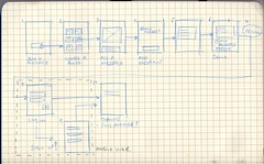 Original sketch for Touchnote WP7 UI