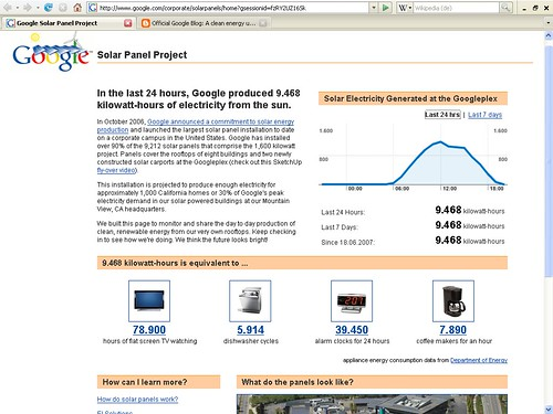 Google Solar Panel Project