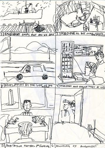 Act 1 Scene List/Storyboard