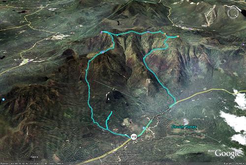 SandwichRange-GPS