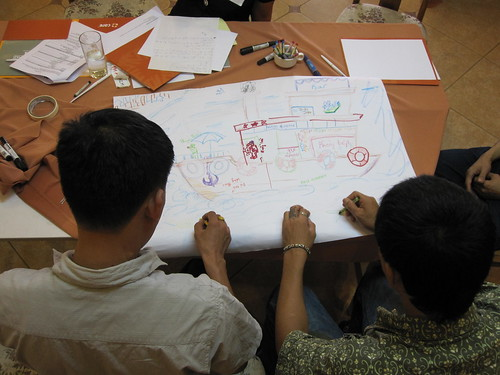 a care visioning exercise