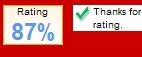 MySpace: Rating