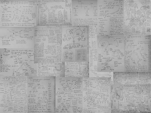 Nodism Sketches