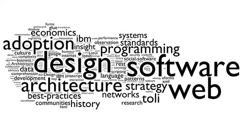 tag cloud: technology