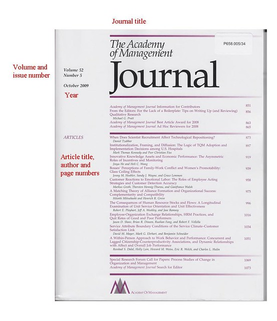 Journal article details