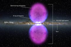 Burbujas en la Vía Láctea