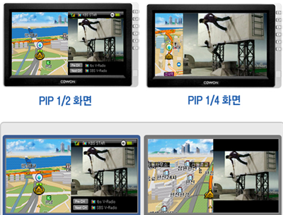 gadgets prylar pmp dap gps