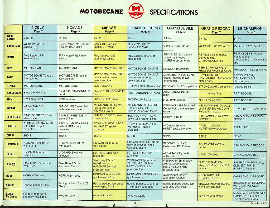 11 - Specifications