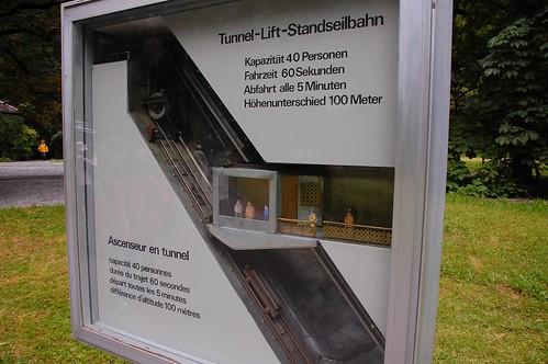 Trummelbach