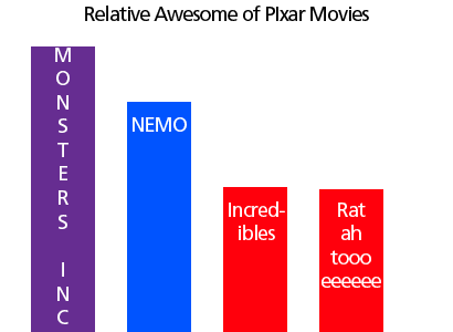 pixargraph1.png