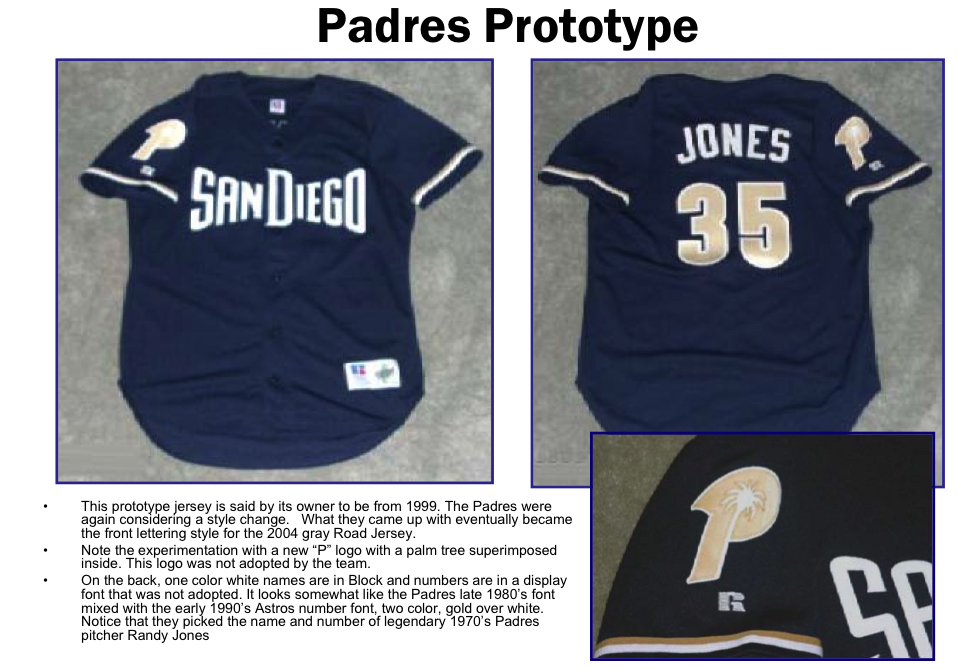 Padres  San Diego switched to its current road insignia in 2004. But they d  been kicking the idea around at least ... a2dcfbfac