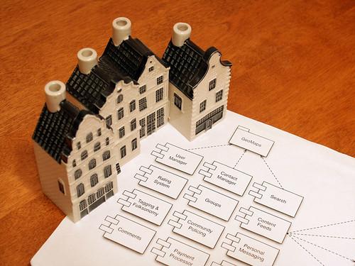 Anatomy of a Community Builder Web Application