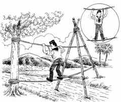 Meniti dua tali (Kombinasi tangan dan kaki)