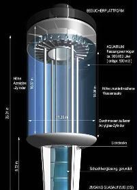 cylindrical aquarium5