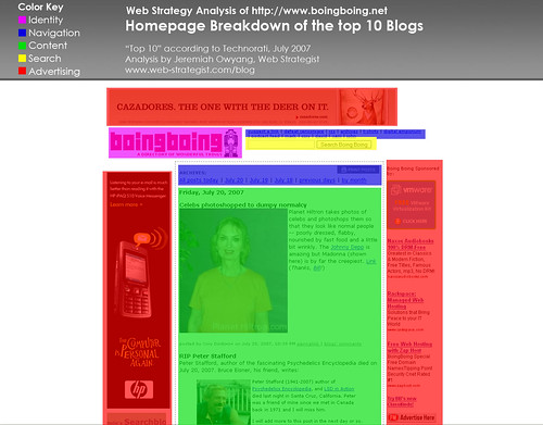 Homepage Analysis: BoingBoing