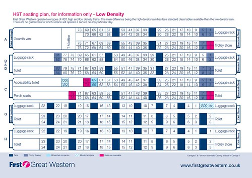 Train Seating Plans Seat Numbering Amp Layout In European