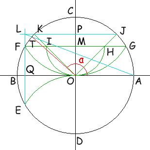 Inscrivere un tridecagono regolare in una circonferenza