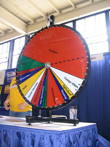 Sensible Priorities spinning wheel