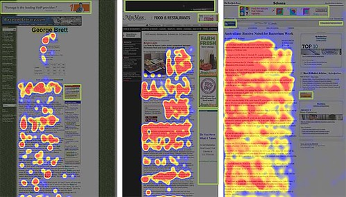 eyetracking heat maps by Jakob Nielsen show complete blindness to banner ads and banner-like elements in web pages