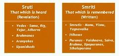 The Hindu Scriptures (Mumbai Magic) Tags: hindu scriptures