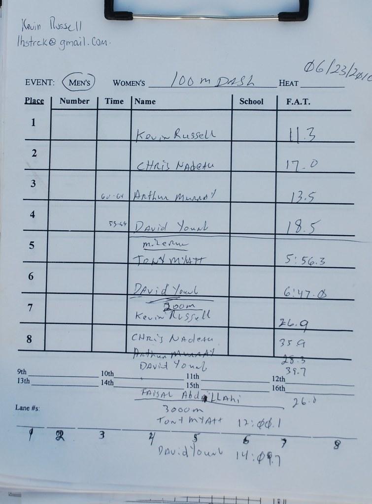 boston university indoor track meet results high school