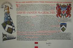 Letters Patent - Mcgeachie