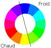 L\'harmonie des couleurs   Aurone