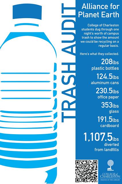 Trash Audit - Alliance for Planet Earth