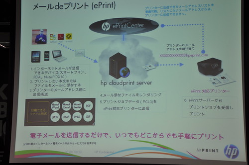 HP C310c & ENVY100_021