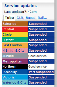 Tube strike image courtesy of Ctrl-F5