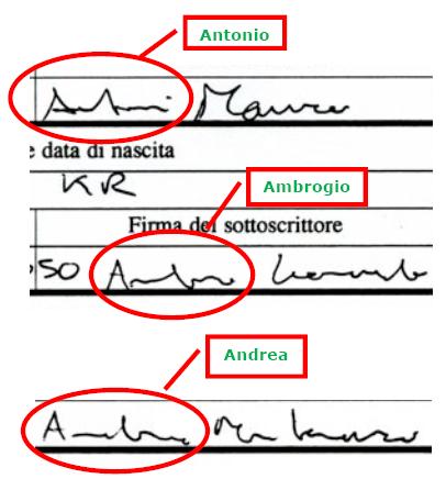 antonioambrogioandrea