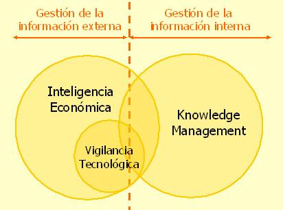 Inteligencia estratégica, según Pere Escorsa