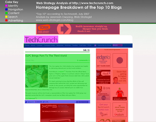 Homepage Analysis: Techcrunch
