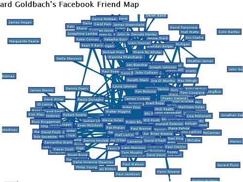 Facebook Friends Sep 07