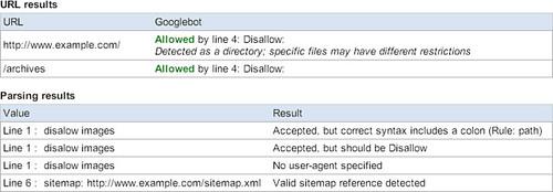 Webmaster Tools - Fehleranzeige