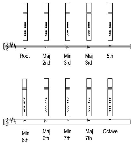 full-scale-4-582X640.jpg