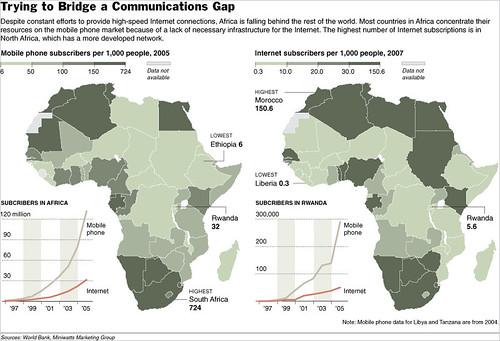 Africa Offline...