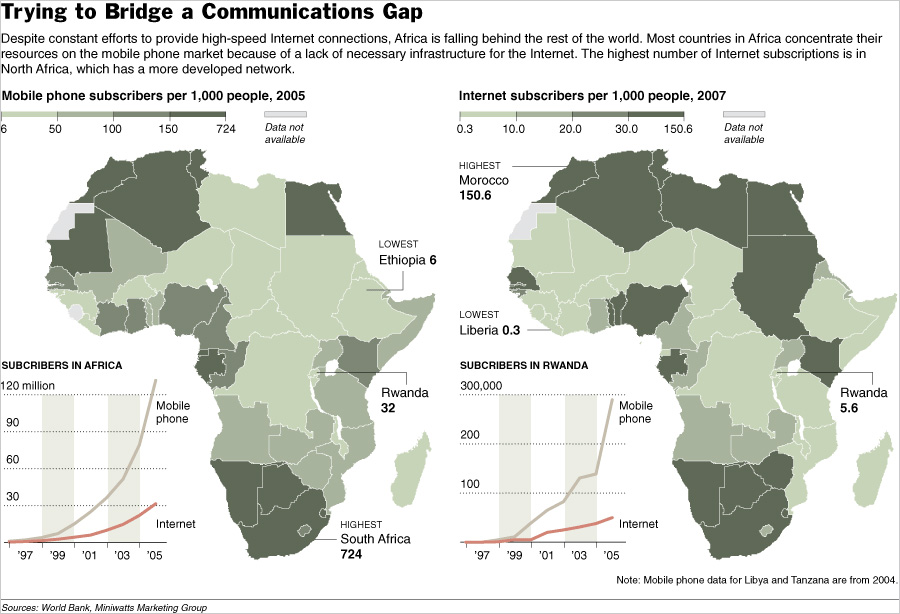 Maps OAfrica - World internet usage map