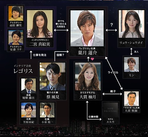 getsukoi_chart.jpg