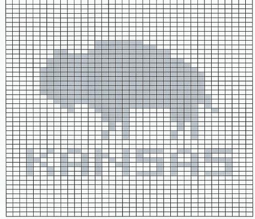 buffalo chart