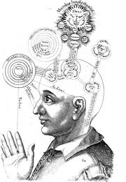 繪製於17世紀的第三眼圖解