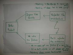 Nosso Diagrama de Resolução de Conflitos