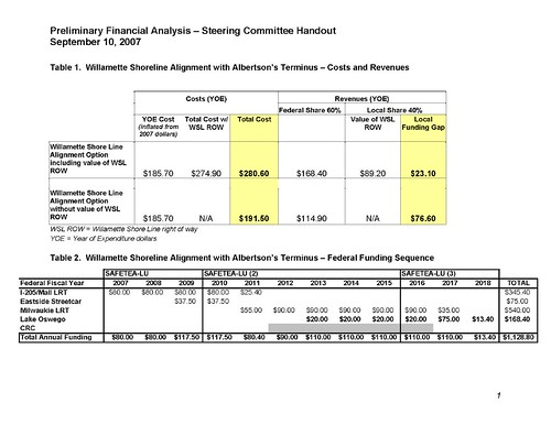 financial_analysis_Page_1