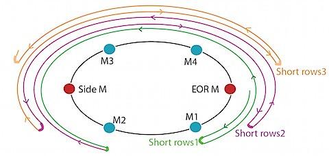 short_rows.tiff